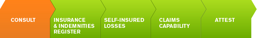 Insurance attestation - consult